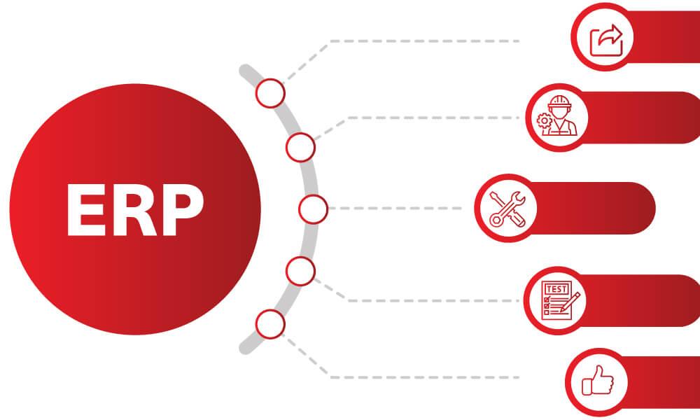 ERP Integratie met CAD2M